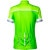 Giordana Silverline Women's Jersey Back